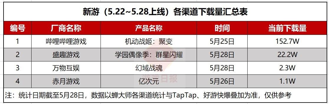 一周新游观察第21期:阿里互娱疑似公开仙剑IP游戏-小柚妹站