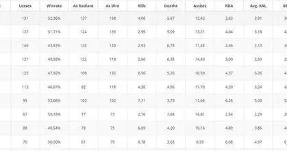 DOTA2:电炎绝手成为DPC第二赛季最受欢迎角色