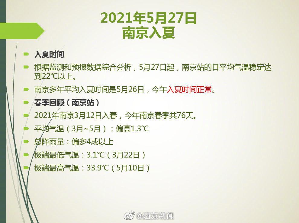 今年南京5月27日入夏夏日消暑美食指南