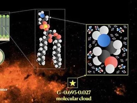 科学家在银河系中心发现生命基础物质