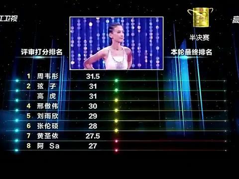 刘雨欣被评为,跟头翻的最好的女孩