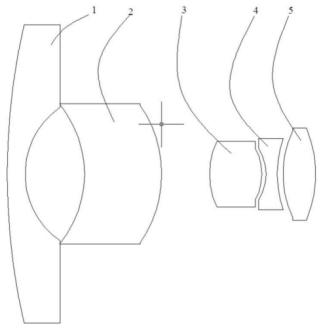 【专利解密】解密宇瞳光学实用新型车用镜头的黑科技