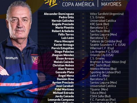 厄瓜多尔美洲杯大名单:埃斯图皮尼安、恩纳-瓦伦西亚领衔