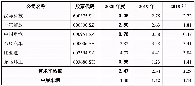光辉代理958337中集车辆未及时披露钢材价格上涨信息,海通证券有履职不到位之嫌