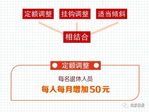 北京最低工资标准、企退养老金迎来上调