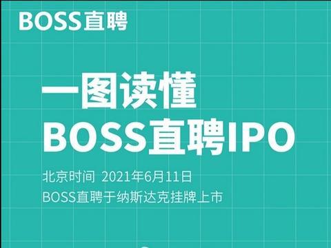 Boss直聘成功赴美上市:发行价19美元/股,募资规模约10亿美元