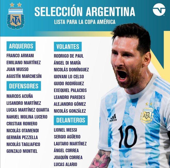迪巴拉落选!阿根廷美洲杯28人名单:梅西阿圭罗领衔