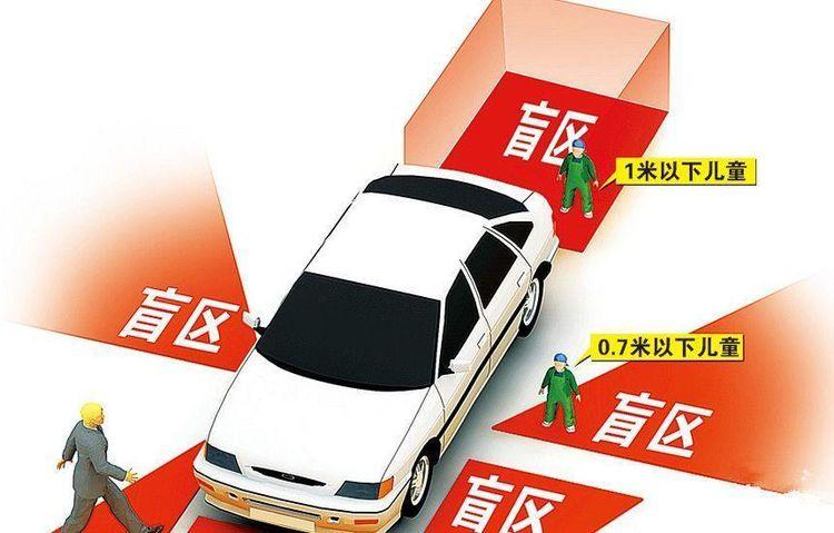 开车时要注意的那些盲区,谨防安全隐患
