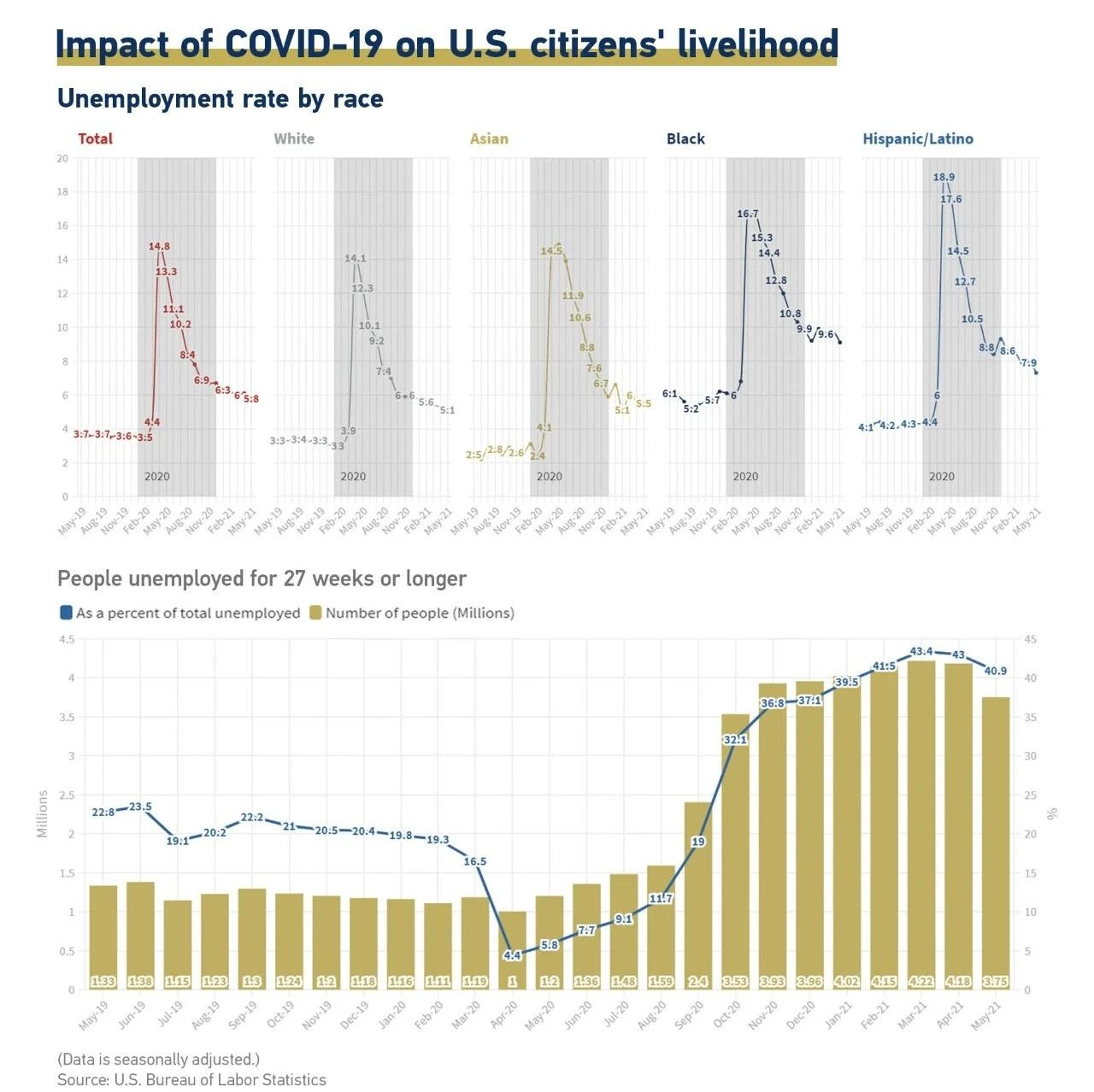 CGTN数观:疫情如何放大了美国的种族歧视问题
