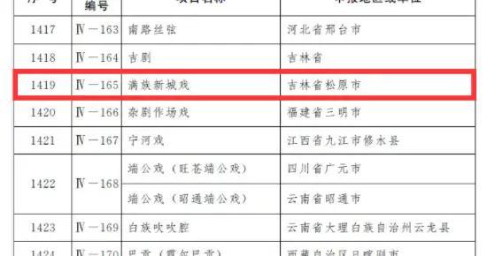 松原满族新城戏上榜国家级非物质文化遗产代表性项目名录
