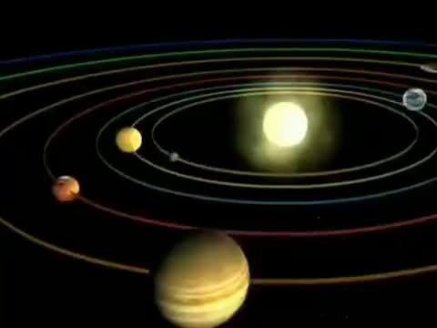 来看看我们太阳系真实运转情况,绝对颠覆你的三观!