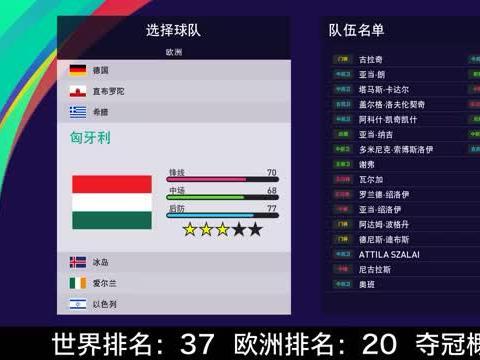【2020欧洲杯巡礼】F组历史数据和强弱分析