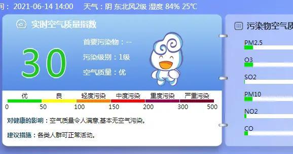 雨后,北京全城空气质量均为优