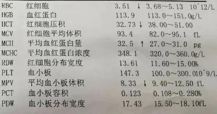 杭州姑娘为健康吃素半年,公司团建突然晕倒!医生提醒:这个东西人体一定要摄入