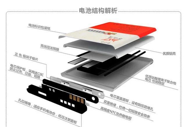 手机电池上有4个触点,除了正负极触点,还有什么?