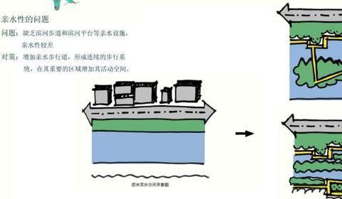河南鹤壁南山生态城温泉度假区规划设计方案
