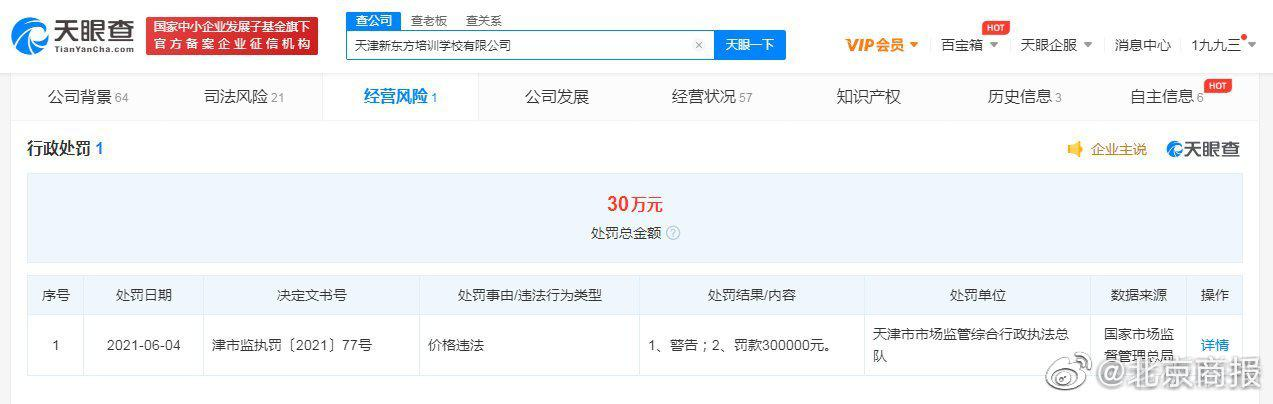 新东方课程虚假标价被罚30万
