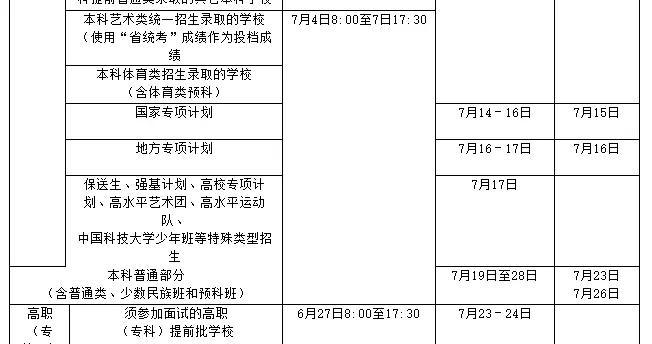 2021年海南高招工作6月27日启动 各批次志愿填报和录取时间公布