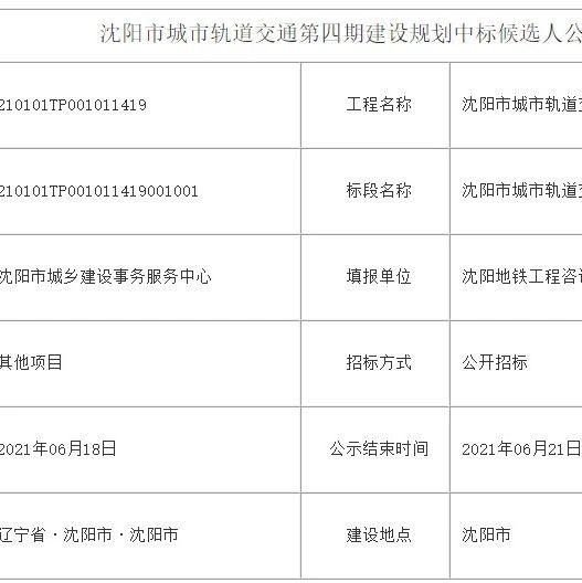 沈阳市城市轨道交通第四期建设规划中标候选人