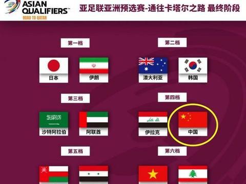 国足12强赛的上上签:相比于未知的对手,赛制和西亚球队才是关键