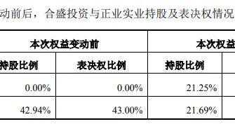 股份转让+表决权委托 景德镇国资委8.99亿元拟入主正业科技