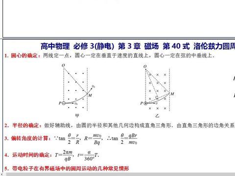 高中物理 必修3 第3章 磁场 第40式 洛伦兹力圆周运动的临界多解2