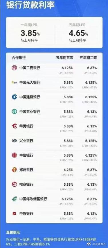 郑州部分银行对于首套房产和二套房产……