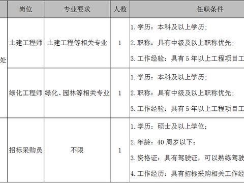 2021黑龙江哈尔滨广厦学院招聘25人公告