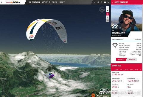 zooom Productions选择Esri的ArcGIS Platform,打造红牛X-Alps穿越赛实时跟踪应用