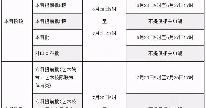 河北省教育考试院最新公布