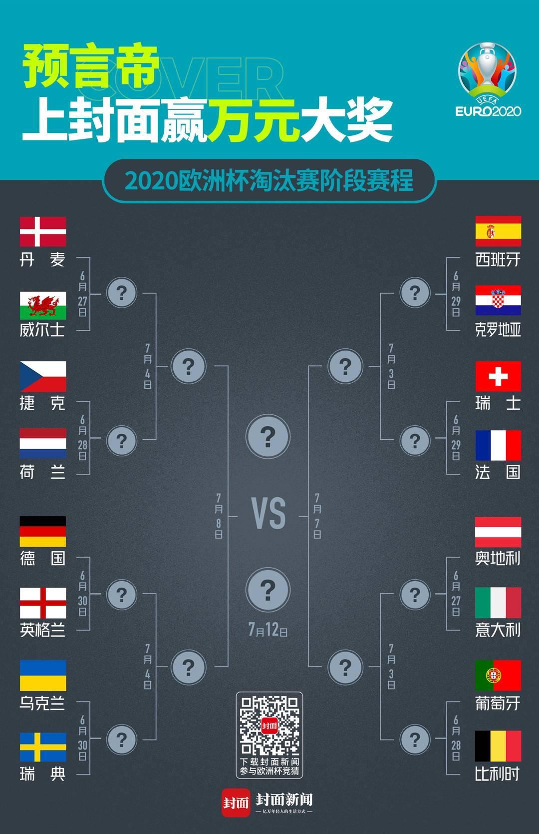 欧洲杯1/8决赛:五大豪强齐聚上半区,英德大战谁赢谁进决赛?