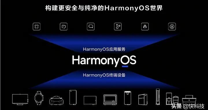 华为HarmonyOS 2/EMUI 11对比实测 全面焕新的感觉真爽