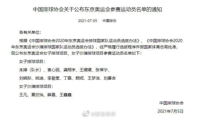 主攻:朱婷、张常宁、李盈莹、刘晓彤、刘晏含