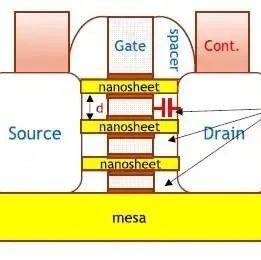 台积电团队谈GAA晶体管