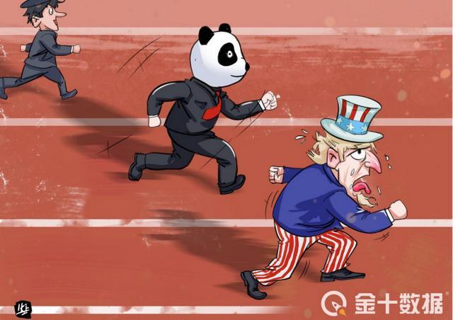 """中国调整gdp_国家限制能耗,高盛下调中国GDP预期称""""对经济增长的又一次冲击"""""""