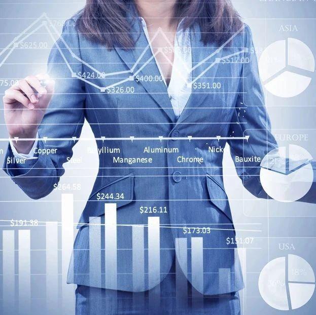 国内首家ESG评级产品——鼎力公司治商TM正式登陆Wind金融终端