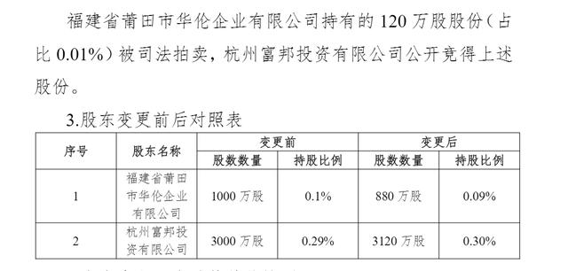 """净利下跌五成,抵押金融资产翻倍,阳光保险因小股东""""惹骚"""""""