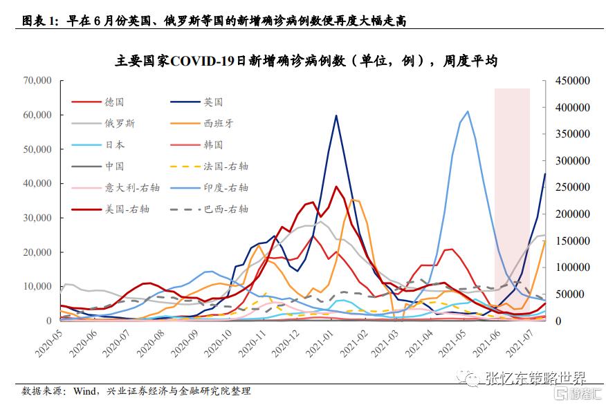 张忆东:美长端利率大幅下行是MMT的折射