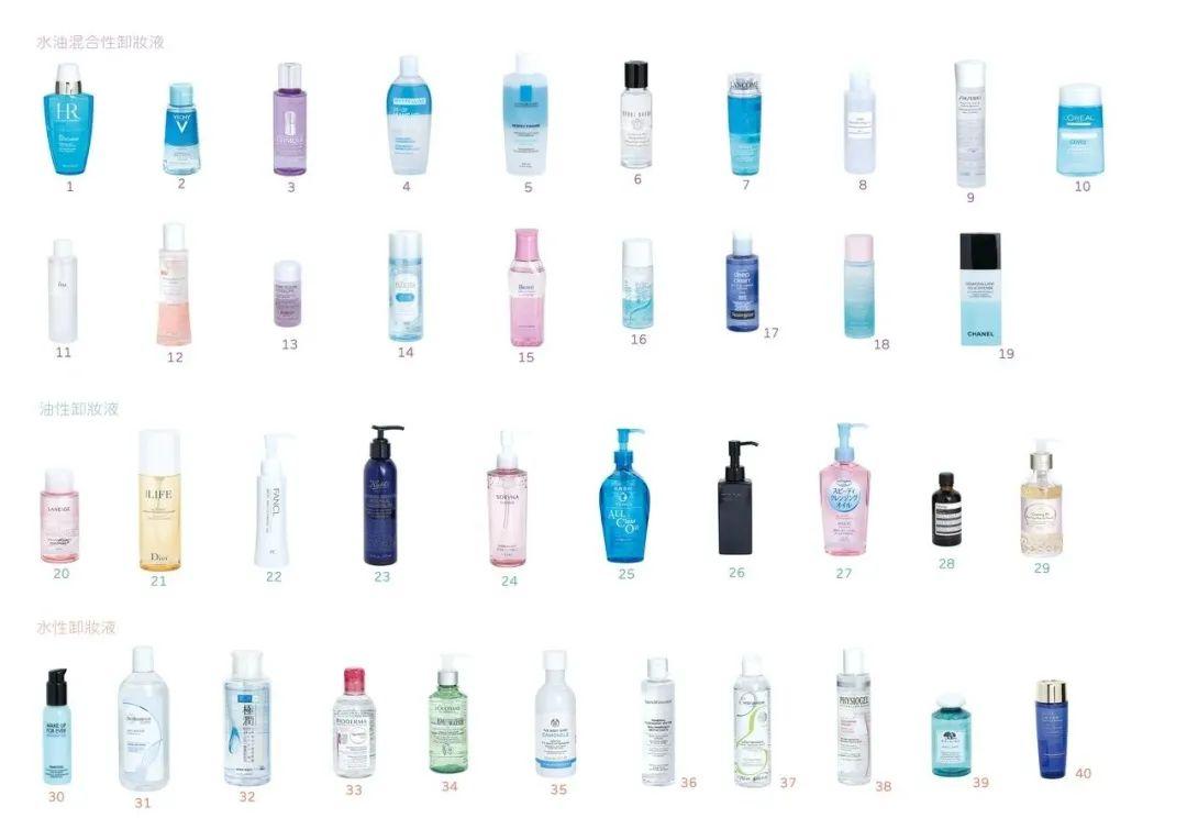 40款卸妆水对比测试:贵的效果不一定好