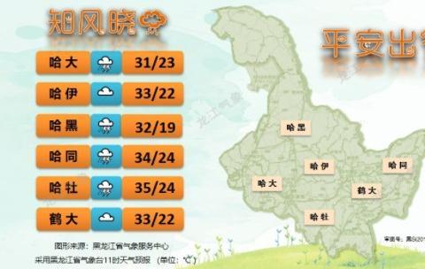 24-26日夜,哈尔滨局地易有雾,最高35℃!