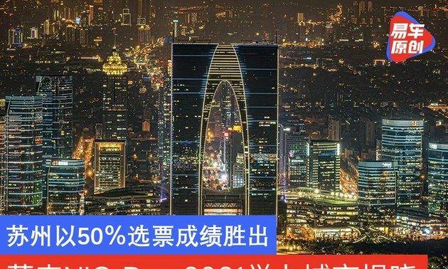 蔚来NIO Day 2021举办城市揭晓 苏州以50%选票成绩胜出