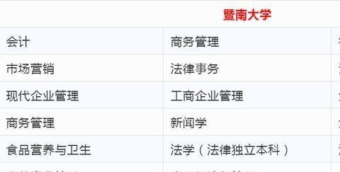 2021年10月广东省自考报考今天开始!
