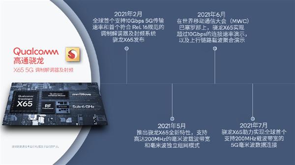 高通完成200MHz载波带宽5G毫米波数据连接