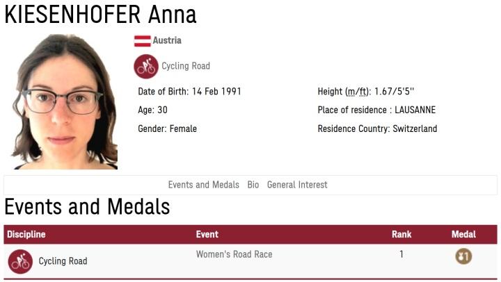 安娜的奥运参赛证明。
