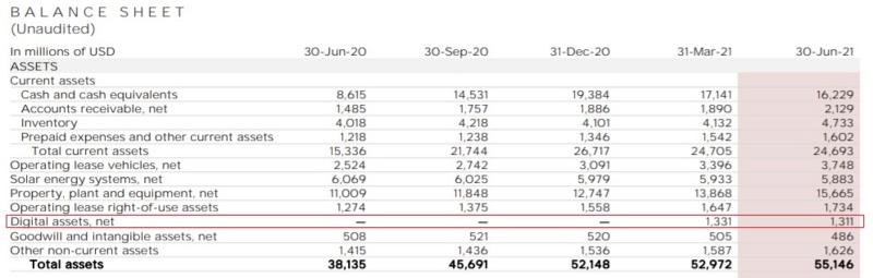 """原来特斯拉的BTC买入价 才是市场""""铁底"""" 金色财经"""