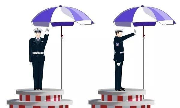 交警手势速记法:图解+口诀