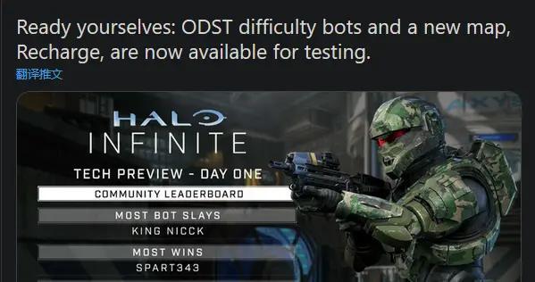 《光环:无限》发推分享首轮预览测试第一天数据