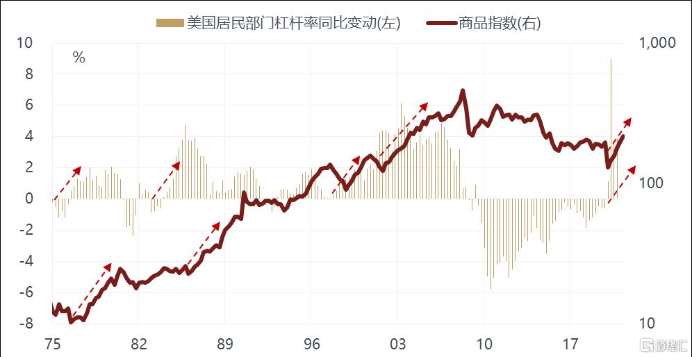 徐小庆最新演讲:A股下半年的风险主要来自于海外