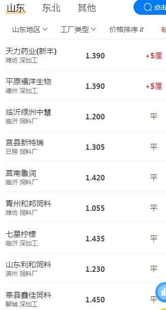 《【无极2平台app登录】猪价、玉米价格预警:8月4日,今日玉米、猪价行情已经更新》