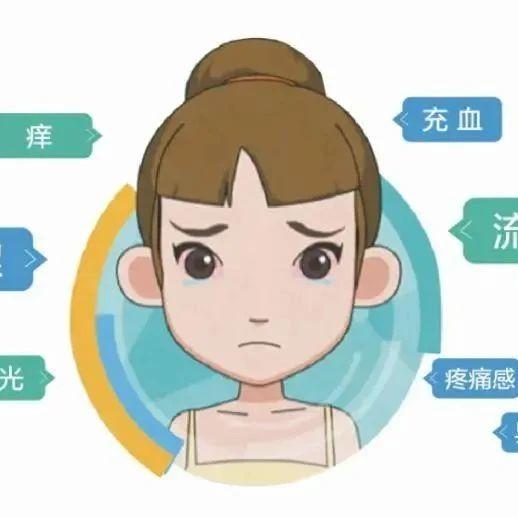 """山西广播电视台联合山西爱尔眼科医院发起""""关爱媒体人眼健康活动"""""""